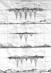 Floating city sections plan