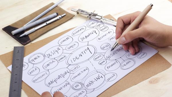 Brand Yourself: Brainstorming