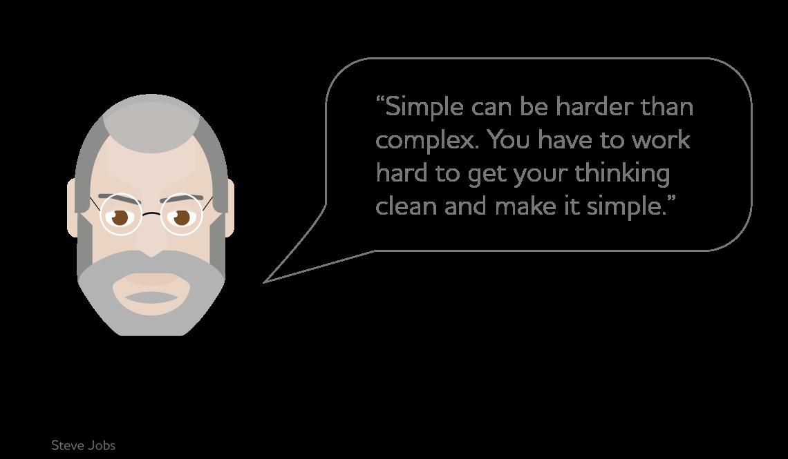 Brand Yourself: Steve Jobs