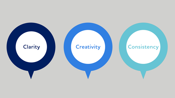 Brand Yourself: Clarity, Creativity and Consistency