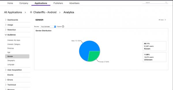 Image of the app analytics tool Flurry